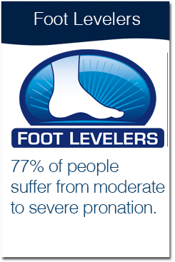 foot levelers foot paind custom orthotics-wrj-chiropractor copy